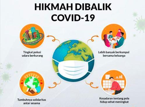 Hikmah_Covid.JPG
